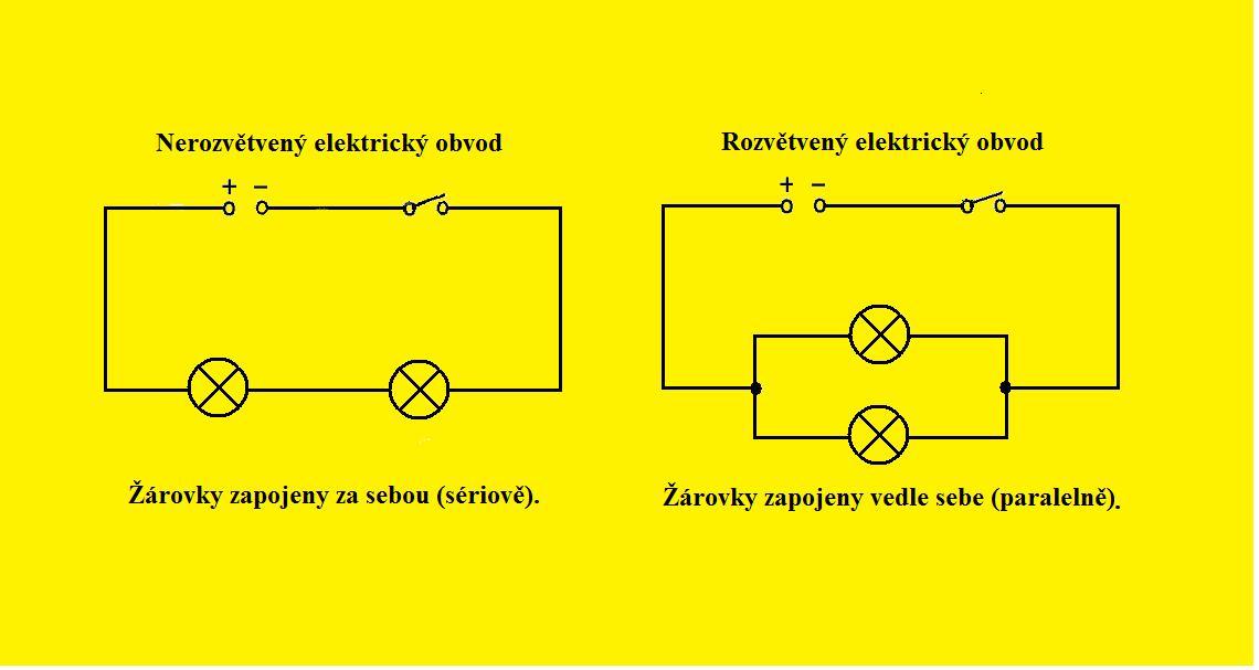 Elektricky Obvod